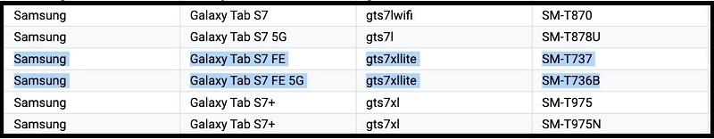 Galaxy Tab S7 FE lộ thông số kỹ thuật: Snapdragon 750G, hỗ trợ cả 5G