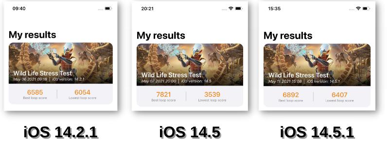 Điểm 3D Mark (Wild Life Stress Test) của iPhone 12 Pro chạy iOS 14.2.1 (bên trái), iOS 14.5 (chính giữa) và iOS 14.5.1 (bên phải).