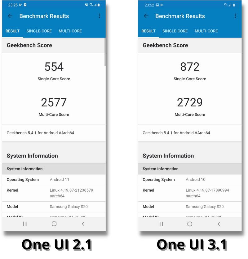 Điểm hiệu năng GeekBench 5 của Galaxy S20 chạy One UI 2.1 (bên trái) và One UI 3.1 (bên phải).