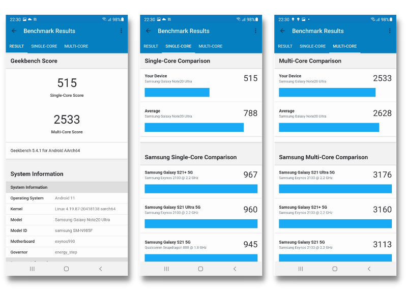 Điểm hiệu năng của Galaxy Note 20 Ultra 4G được chấm bằng GeekBench 5.