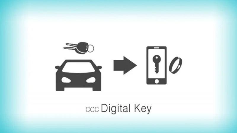Chìa khóa kỹ thuật số CCC minh họa