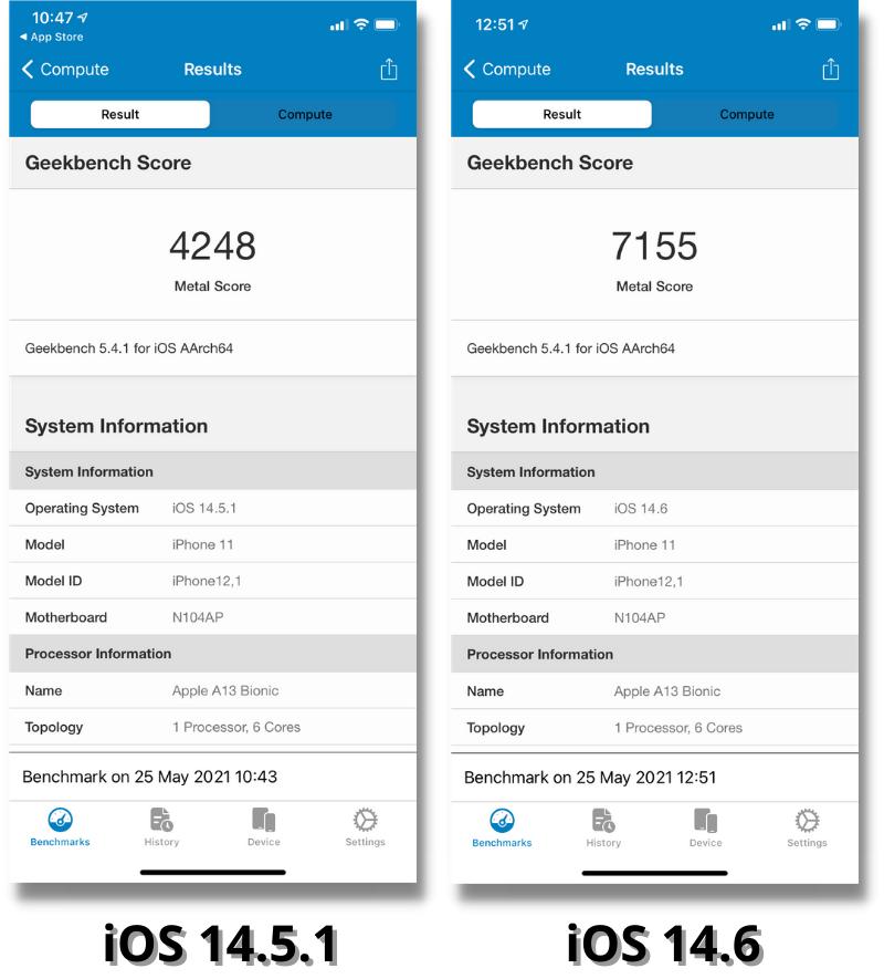 Điểm GPU Compute (chấm đồ họa GPU) trong GeekBench 5 của iPhone 11 chạy iOS 14.5.1 (bên trái) và iOS 14.6 (bên phải).