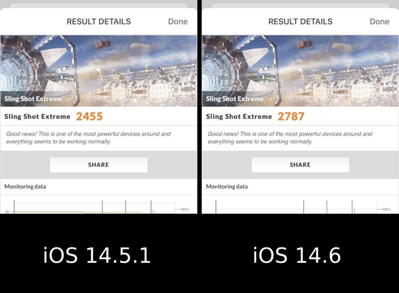 So sánh điểm 3DMark (Sling Shot Extreme) của iPhone 8 Plus ở iOS 14.5.1 và ở iOS 14.6