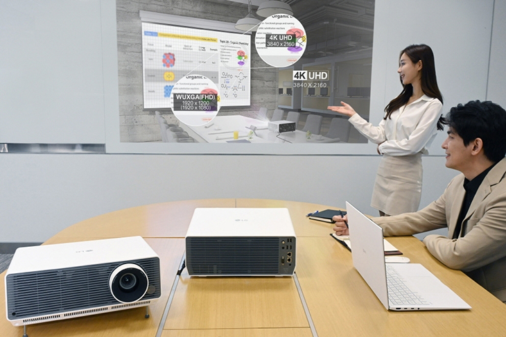 Ứng dụng máy chiếu Laser trong kinh doanh