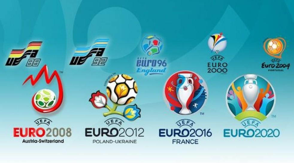 EURO từ năm 1988
