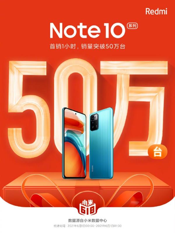 Chỉ trong 50 phút, Xiaomi đã bán được hơn nửa triệu chiếc Redmi Note 10 5G