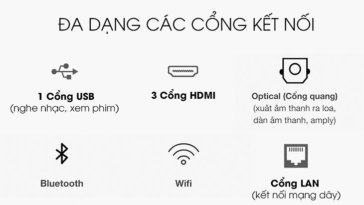 Cổng kết nối của Máy Chiếu Siêu Gần Laser 4K Samsung The Premiere rất đa dạng