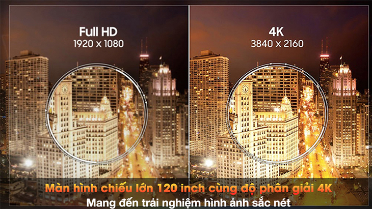 Máy Chiếu Siêu Gần Laser 4K Samsung The Premiere có khả năng trình chiếu hình ảnh sắc nét với độ phân giải 4K