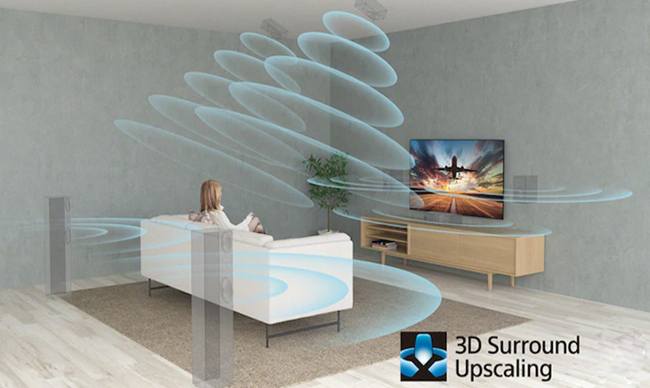 Nhóm XR Surround - Âm thanh vòm 3D