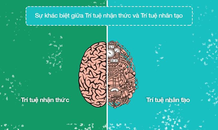 Sự khác nhau giữa trí tuệ nhận thức và trí tuệ nhân tạo