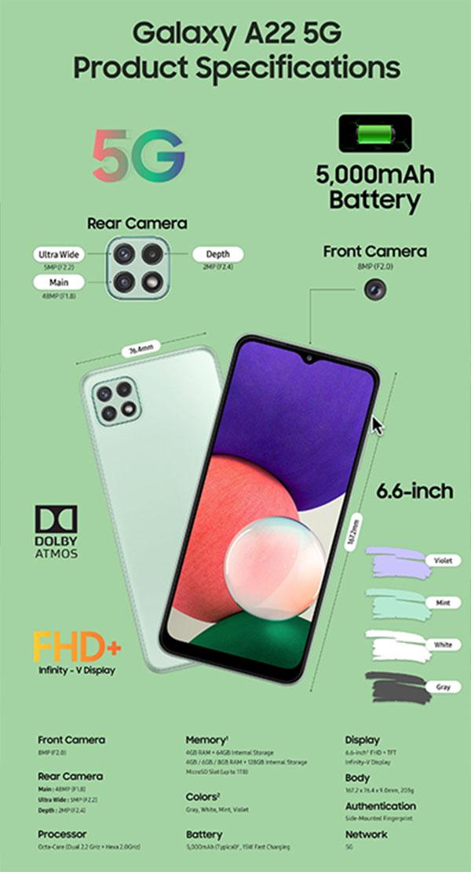 Cấu hình phần cứng của Samsung Galaxy A22 5G