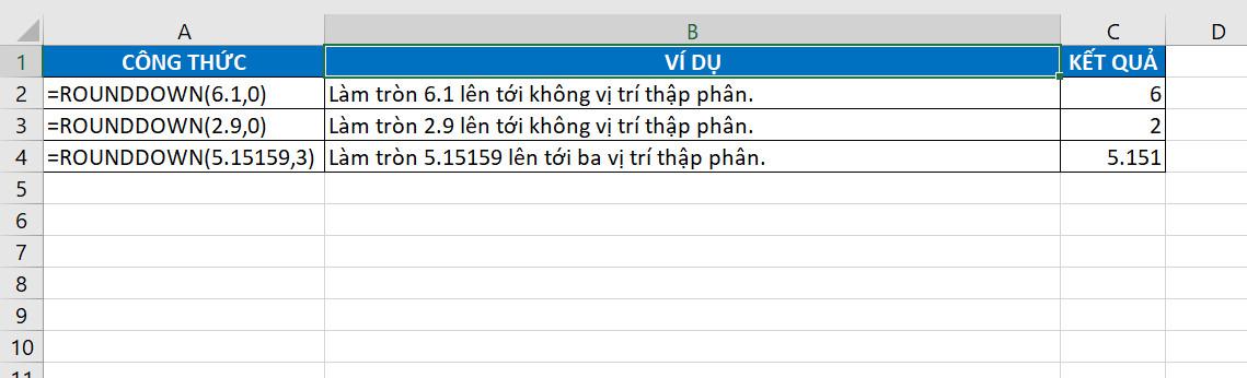 Hàm ROUND trong Excel: Cách làm tròn số được chỉ định đơn giản nhất