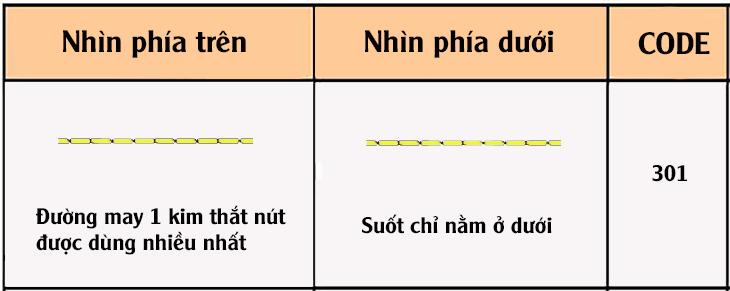 Đường may 1 kim thắt nút