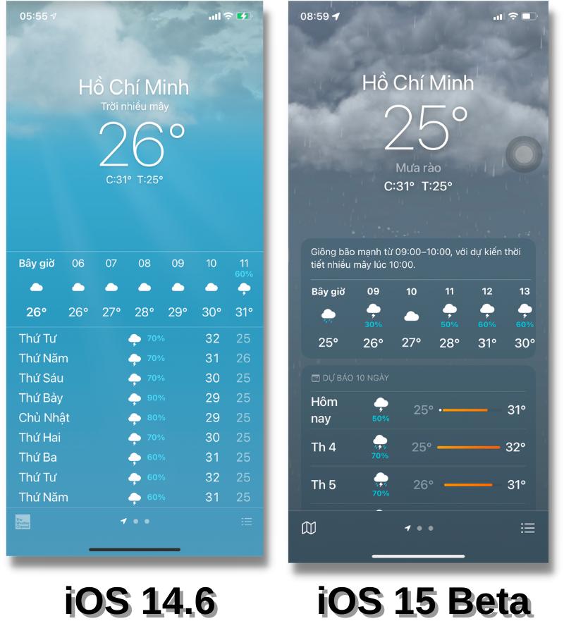Giao diện ứng dụng Thời tiết của iOS 14.6 (bên trái) và iOS 15 Beta (bên phải).