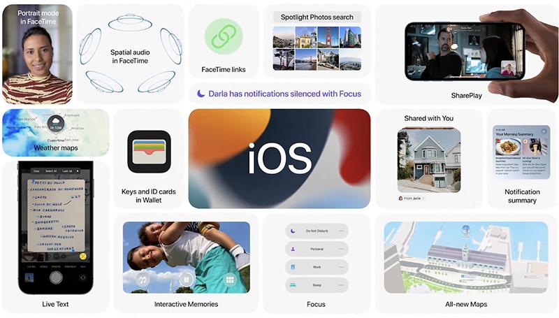 Bạn nghĩ như thế nào về iOS 15?