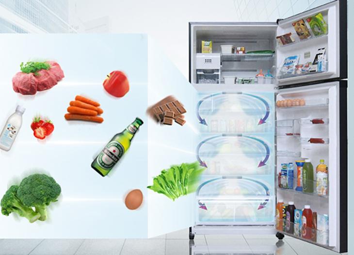 Vai trò của block tủ lạnh