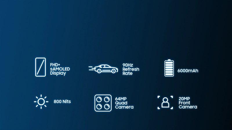 Samsung Galaxy M32 có màn hình lớn 6.4 inch