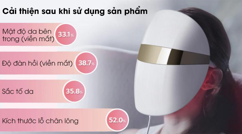 Làn da được cải thiện rõ rệt sau khi sử dụng mặt nạ LG