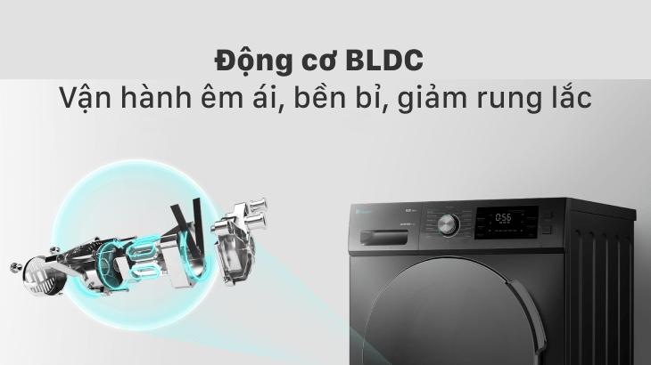 Động cơ BLDC