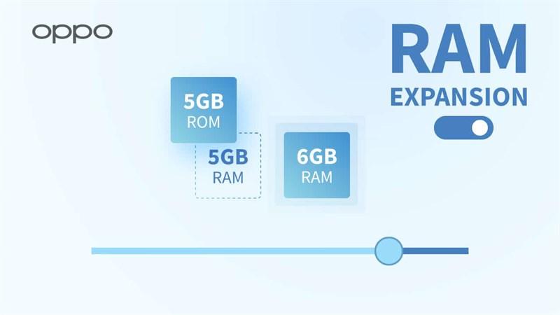 OPPO RAM Expansion (RAM+)