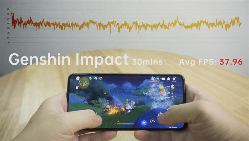 Biểu đồ FPS của Xiaomi Mi 11 Lite 5G khi chiến game Genshin Impact. (Nguồn: Gizmochina).