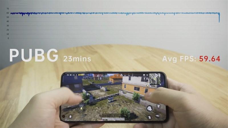 Biểu đồ FPS của Xiaomi Mi 11 Lite 5G khi chiến game PUBG Mobile. (Nguồn: Gizmochina).