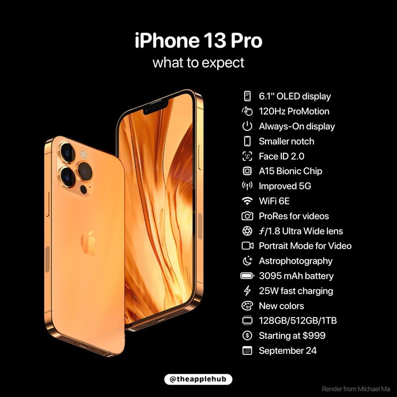 Cấu hình của iPhone 13 Pro được The Apple Hub tổng hợp cũng như kỳ vọng. Nguồn: The Apple Hub.
