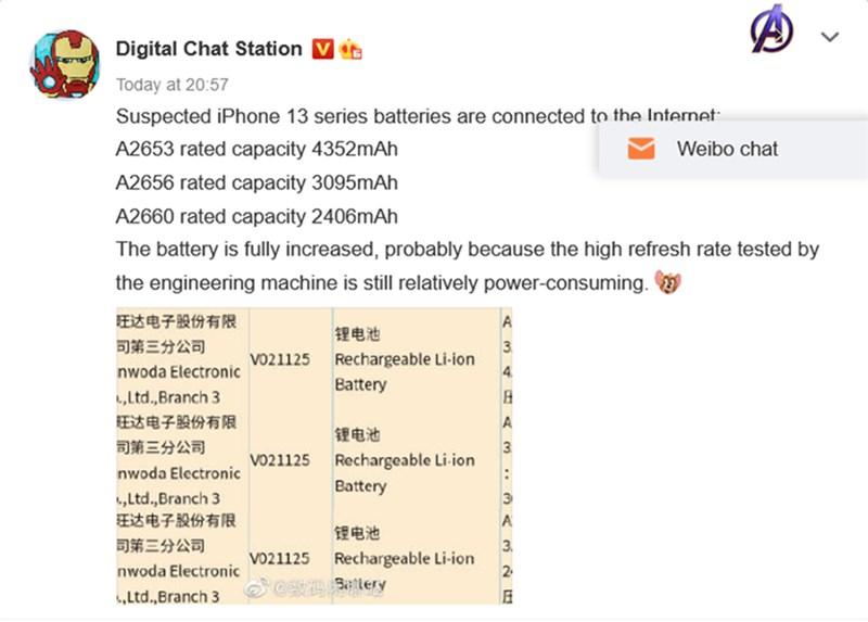 Dung lượng Pin của iPhone 13 Series