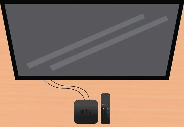 Đặt Apple TV ở gần TV và ổ điện