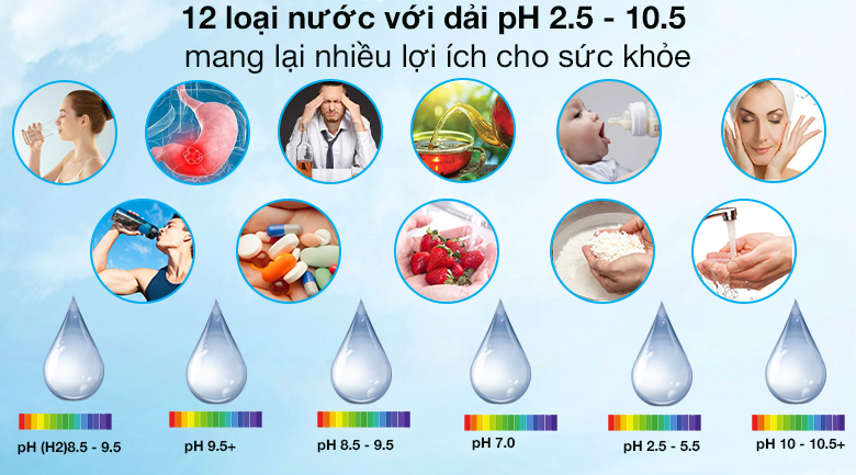 Máy lọc nước Fuji tạo đến 12 loại nước chức năng, độ pH từ 2.5 đến 10.5