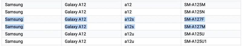 Điện thoại Samsung có số model SM-A127F và SM-A127M thuộc về Galaxy A12s