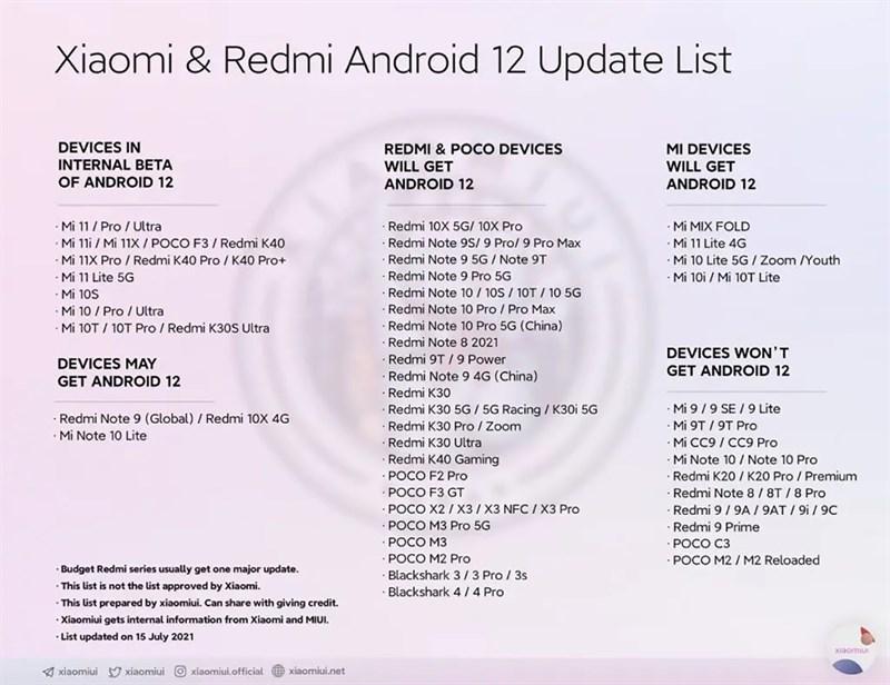 Danh sách thiết bị được cập nhật MIUI 13