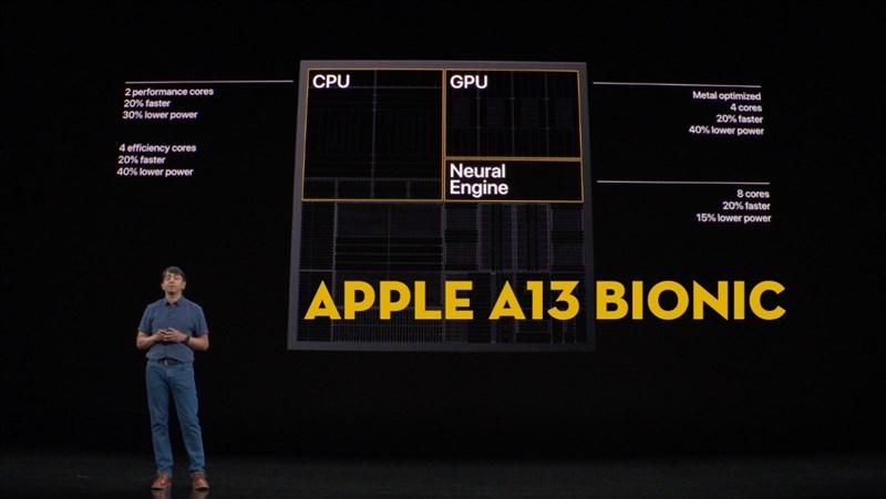 iPad 9 được cho là sẽ dùng chip A13 Bionic
