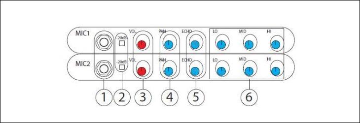 Điều chỉnh các nút điều khiển trên hàng micro