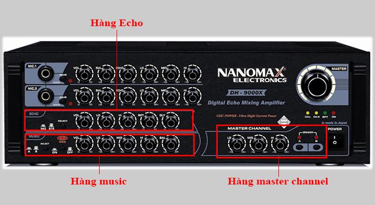 chức năng của nút điều khiển trên hàng Echo, music, Master channel