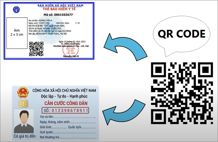 Mã QR chứa thông tin tiêm chủng dựa trên thông tin người dân cung cấp