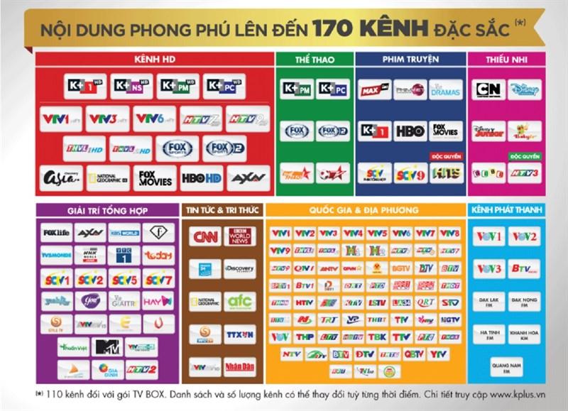 K+ có bao nhiêu kênh? Có những kênh nào nổi bật? Xem ngay nào!