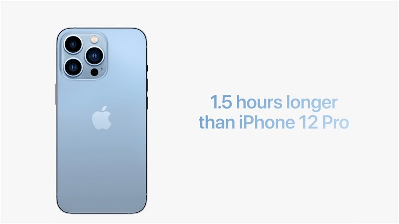 Thời gian sử dụng trên dòng iPhone 13 Pro được nâng cấp rõ rệt
