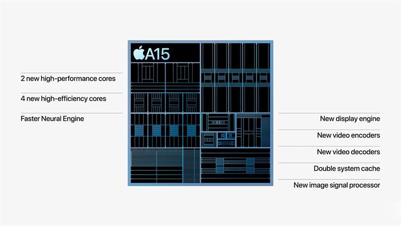 iPad mini 6 có hiệu năng mạnh mẽ nhờ Apple A15