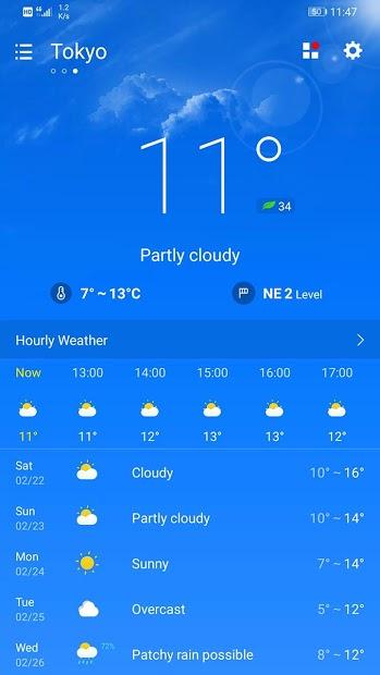 Screenshots Dự báo thời tiết nắng, mưa trong 7 ngày