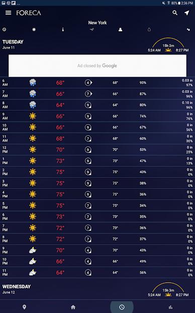 Screenshots Foreca Weather - Dự báo thời tiết theo bản đồ nhiệt chi tiết