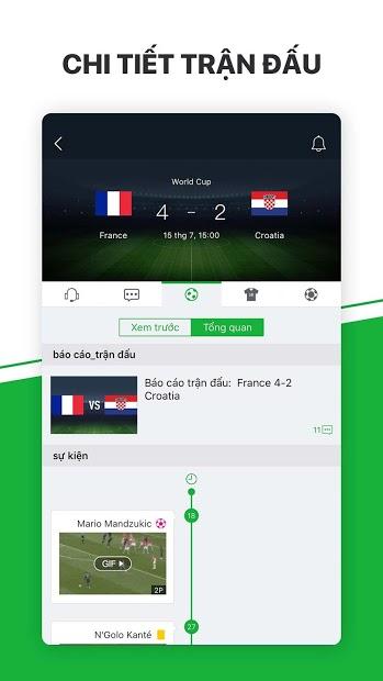 Screenshots All Football - Ứng dụng cập nhật tỷ số trực tuyến và tin bóng đá