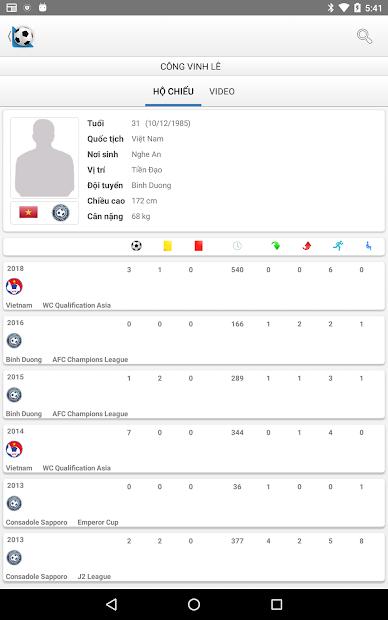 Screenshots Tỉ Số Bóng Đá Trực Tiếp - Ứng dụng cập nhật kết quả bóng đá 24/7