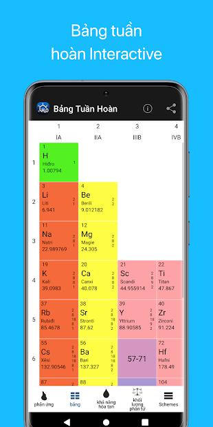 Screenshots Tải Hóa Học : Ứng dụng tra từ điển Hóa Học đầy đủ