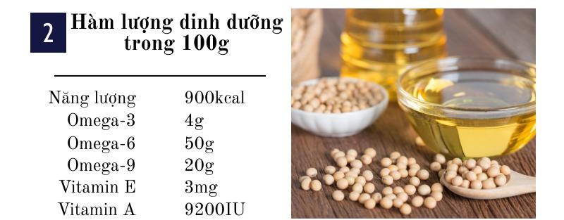Hàm lượng dinh dưỡng dầu đậu nành