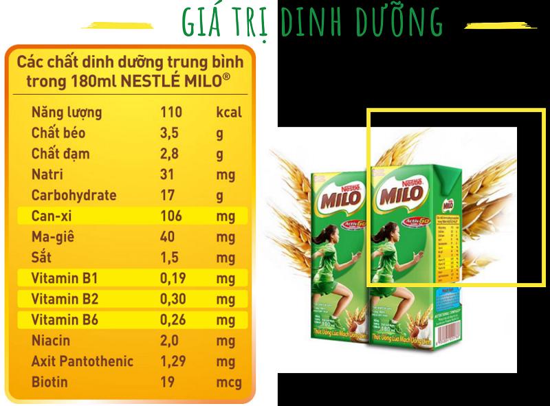Giá trị dinh dưỡng thức uống lúa mạch Milo Active Go