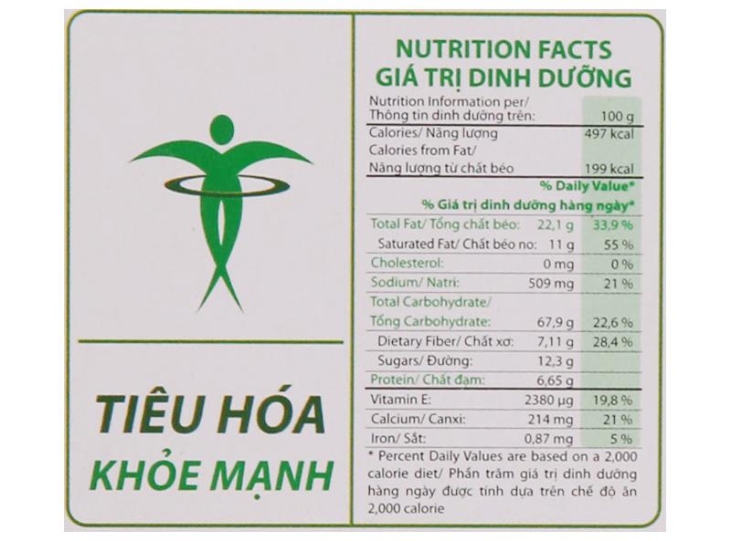 Bảng giá trị dinh dưỡng của bánh AFC vị rau