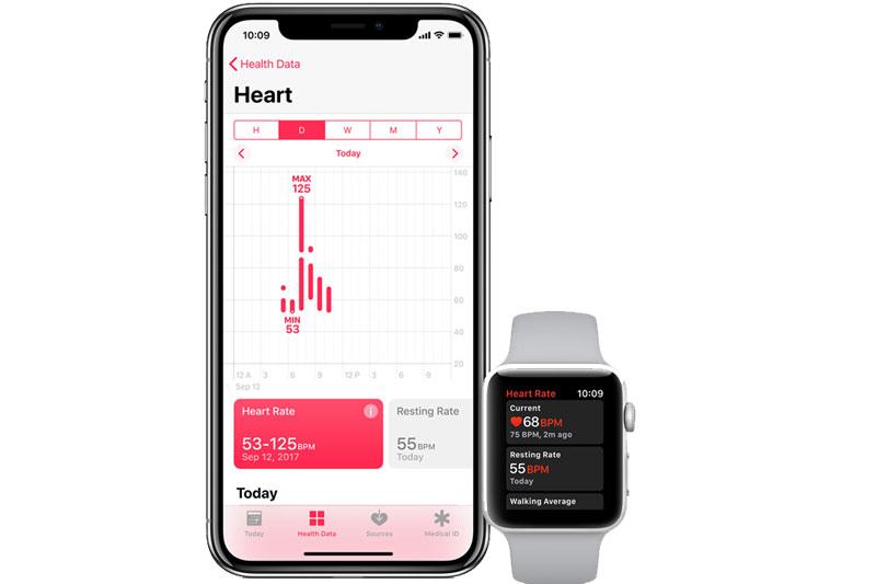 Tính năng đo nhịp tim trên Apple Watch S3 GPS, 42mm viền nhôm, dây cao su màu đen