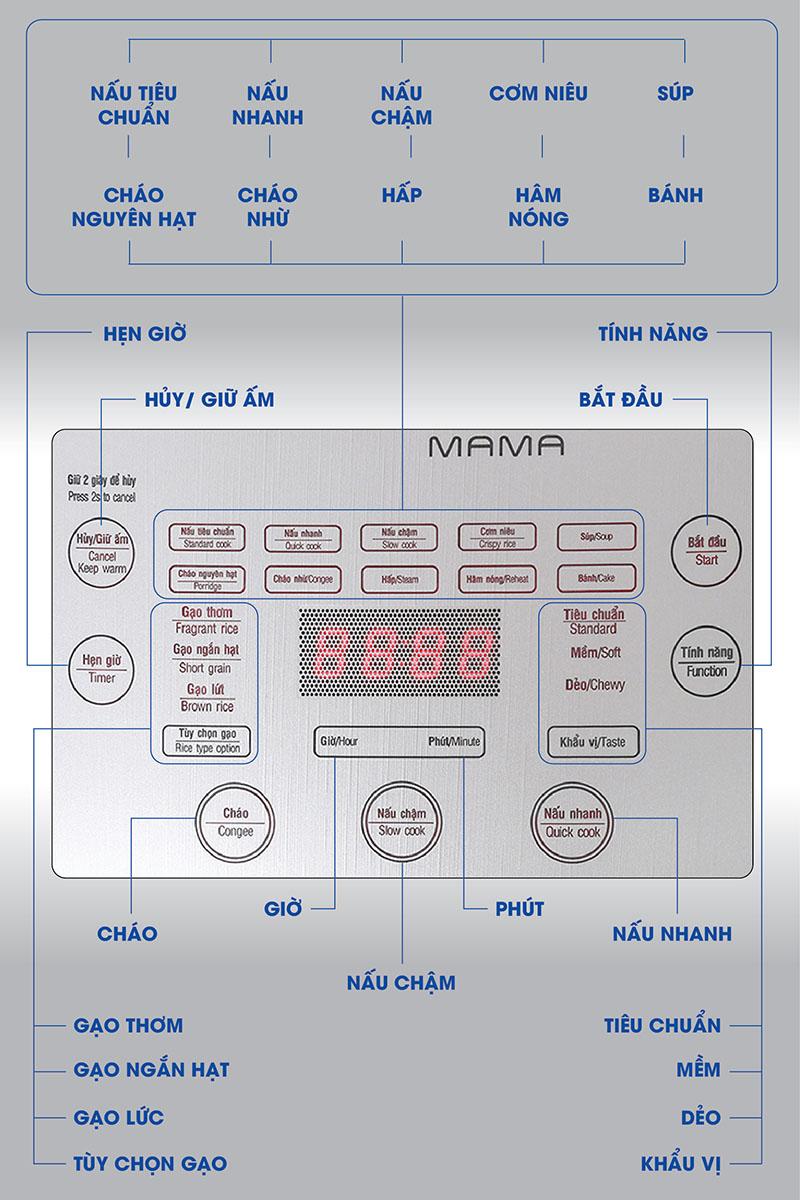 Nồi cơm điện cao tần Sunhouse Mama SHD8955-4