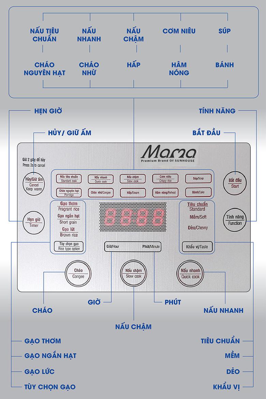 Nồi cơm điện cao tần Sunhouse Mama 1.5 lít SHD8955 - Bảng điều khiển cảm ứng hiện đại, dễ quan sát và thao tác